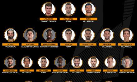 Roma feature in Europa League squad of the season