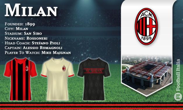 Avance de la temporada 2021-22 de la Serie A de Milán: todos los traspasos completados y que esperar